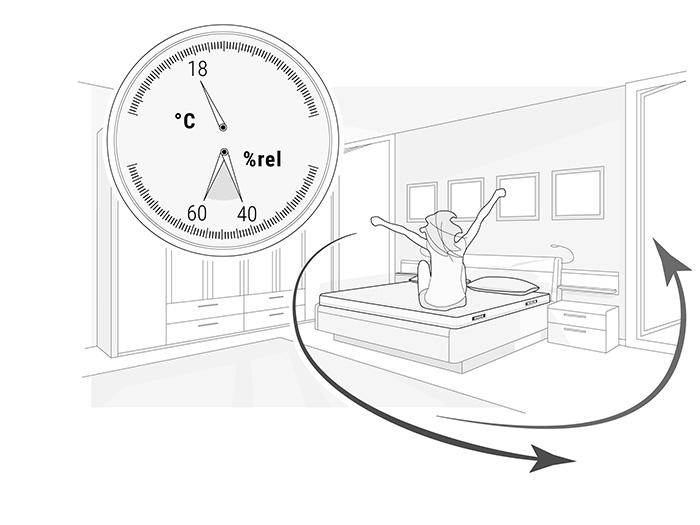 matratzen richtig reinigen gesundheitsbote nrw. Black Bedroom Furniture Sets. Home Design Ideas